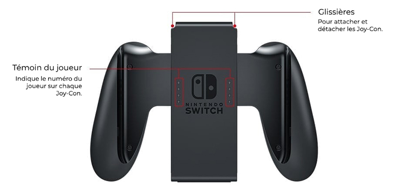 Console Nintendo Switch | Auchan